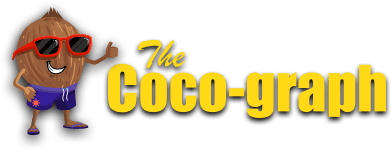 image of cocograph logo